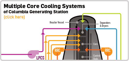 Core-Cooling.jpg